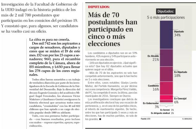 MAF El Mercurio 12 de noviembre de 2017